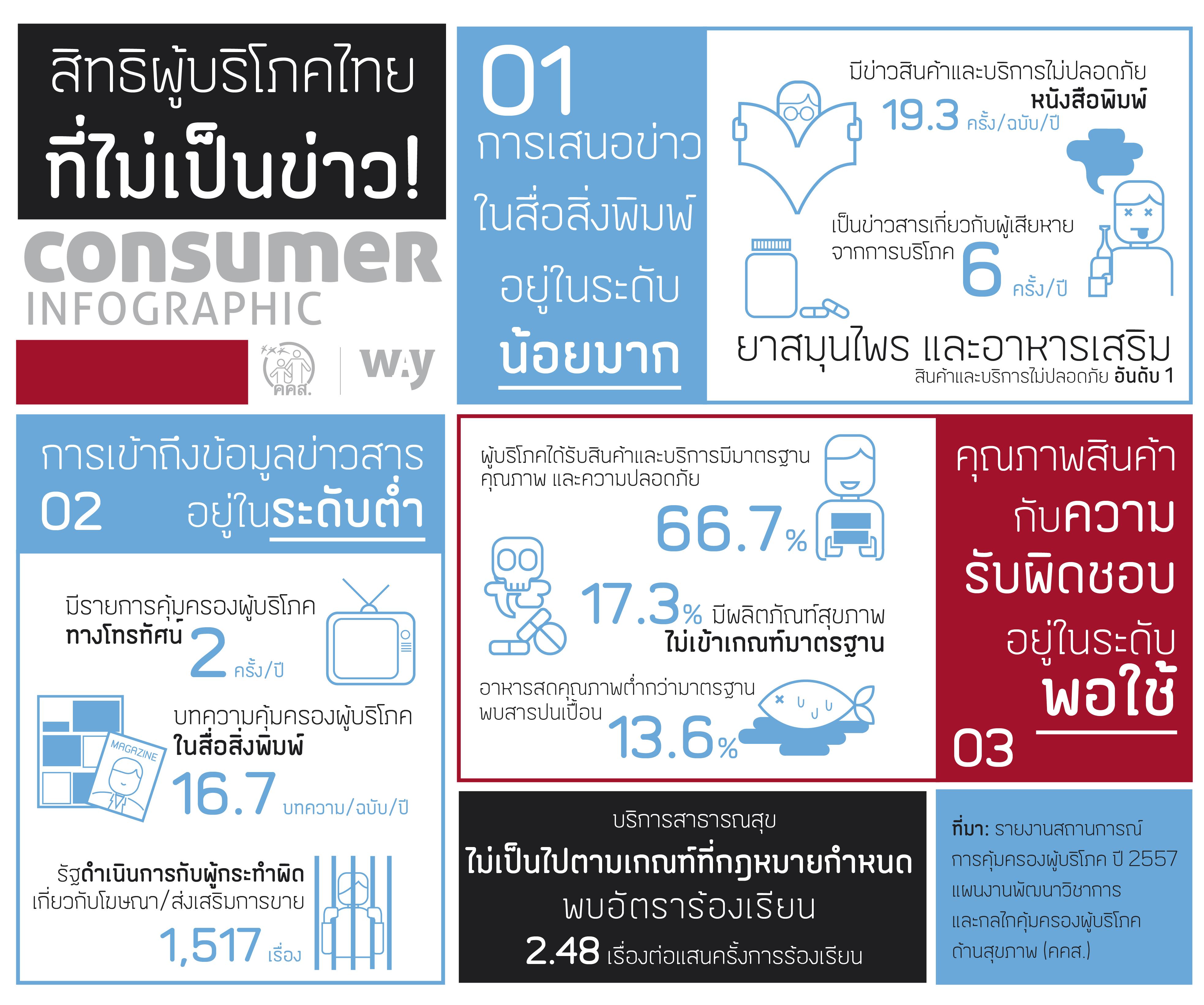 15-09 consumer info-01